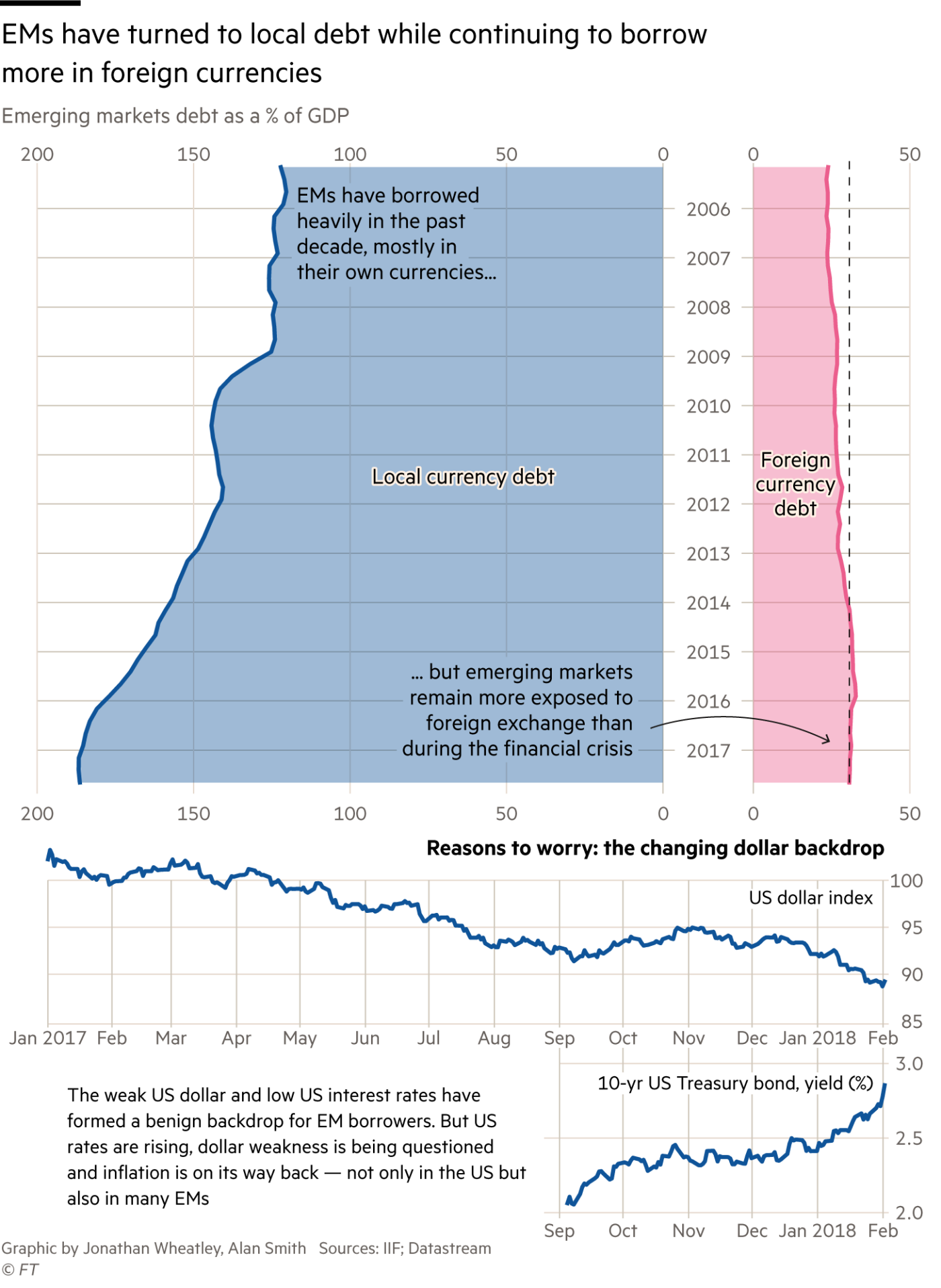 The Best of the FT: Asset & Wealth Management