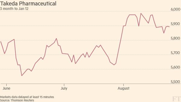 The Best of the FT: Healthcare & Pharmaceuticals